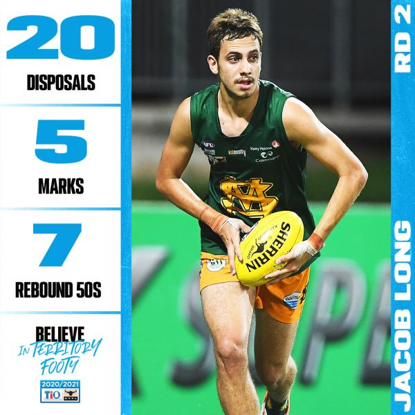 Round 2 Stats Star - Jacob Long