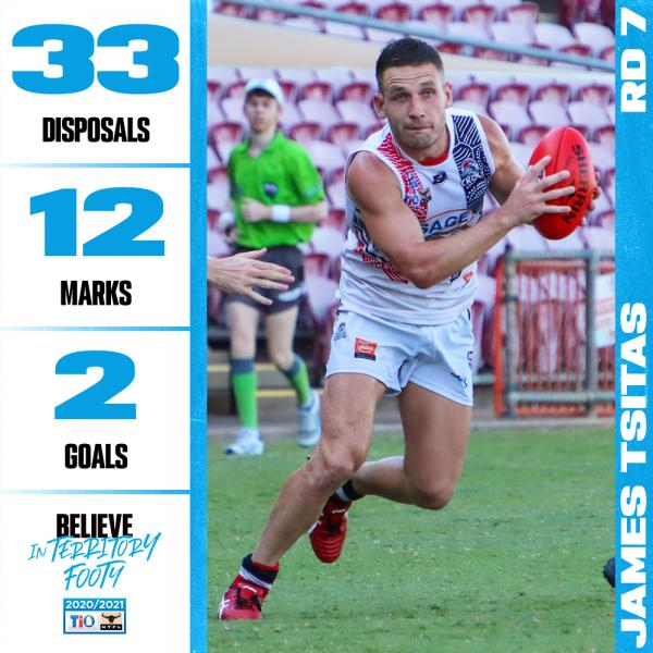 Round 7 Stats Star - James Tsitas